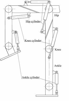 Рис.2. Принципиальная кинематическая схема с использованием гидроцилиндров.